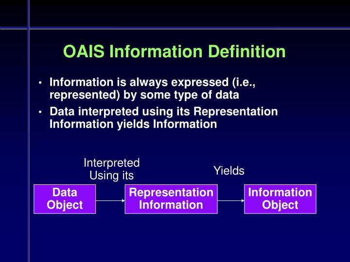 OAIS Information Definition