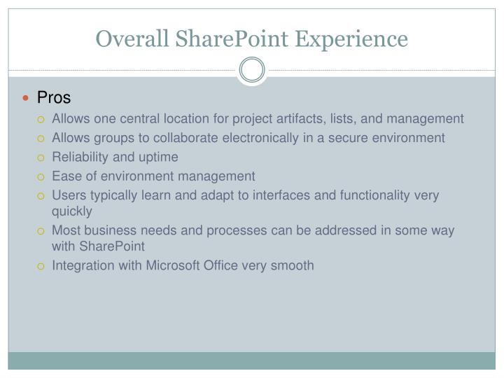 Overall SharePoint Experience