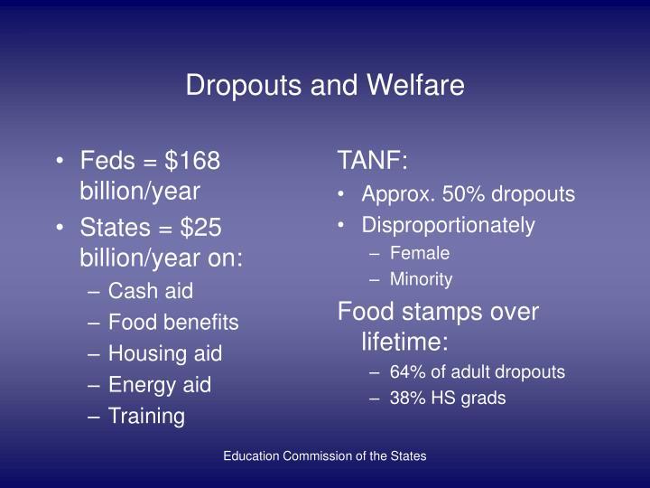 Feds = $168 billion/year