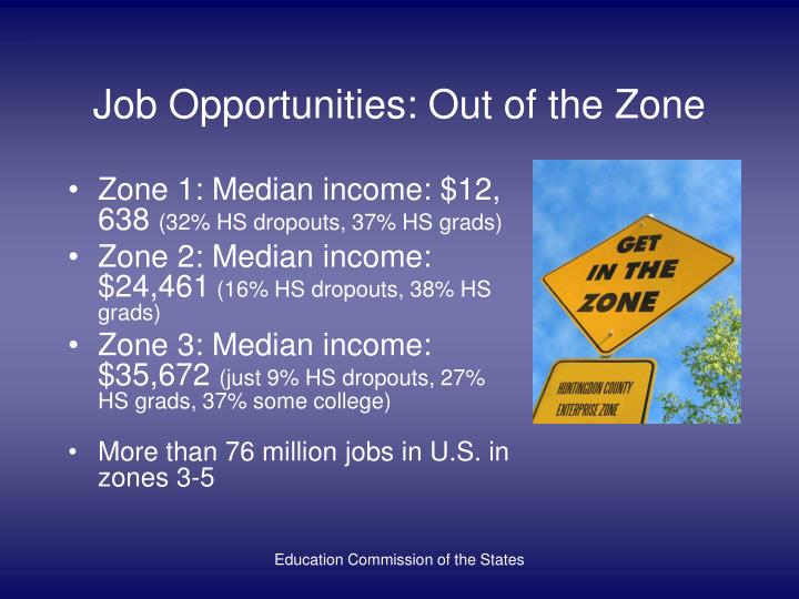 Job Opportunities: Out of the Zone