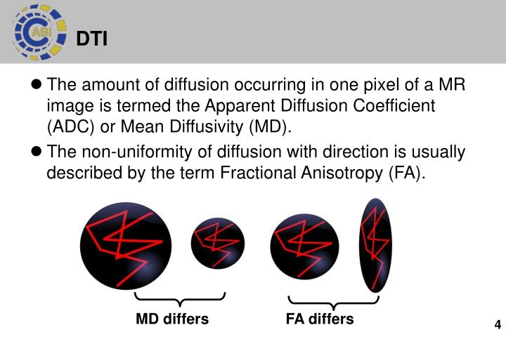 The amount of diffusion occurring in one pixel of a MR image is termed the Apparent Diffusion Coefficient (ADC) or Mean Diffusivity (MD).