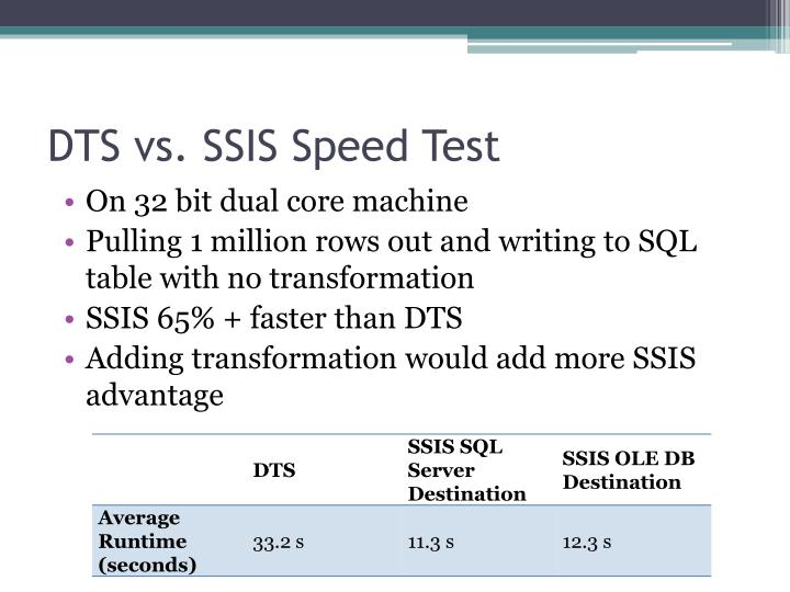 DTS vs. SSIS Speed Test