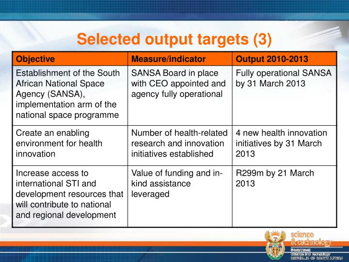 Selected output targets (3)