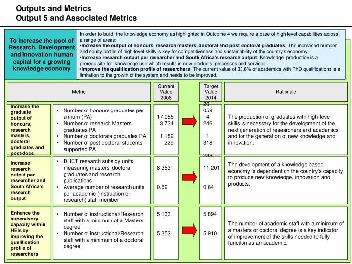 Outputs and Metrics
