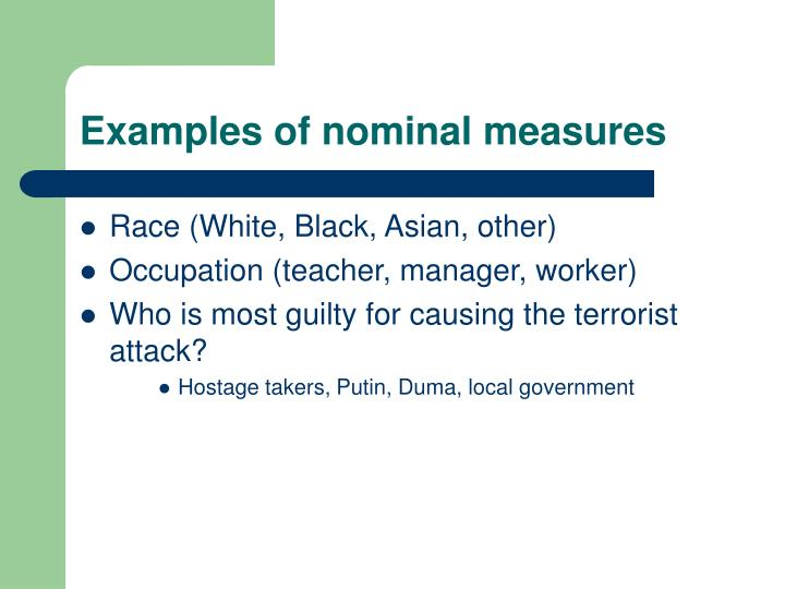 Examples of nominal measures