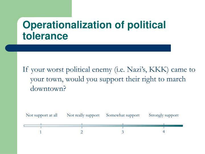 Operationalization of political tolerance