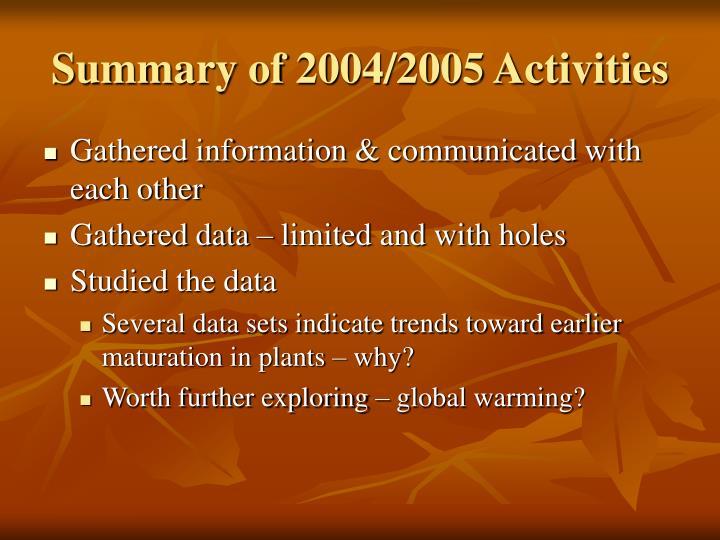 Summary of 2004/2005 Activities