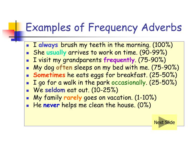 Examples of Frequency Adverbs