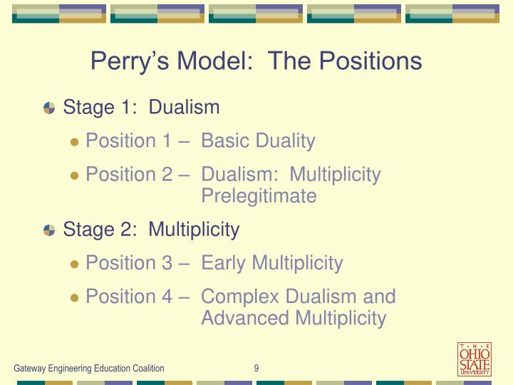 Perry's Model:  The Positions
