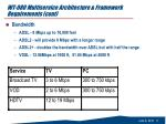 wt 080 multiservice architecture framework requirements cont