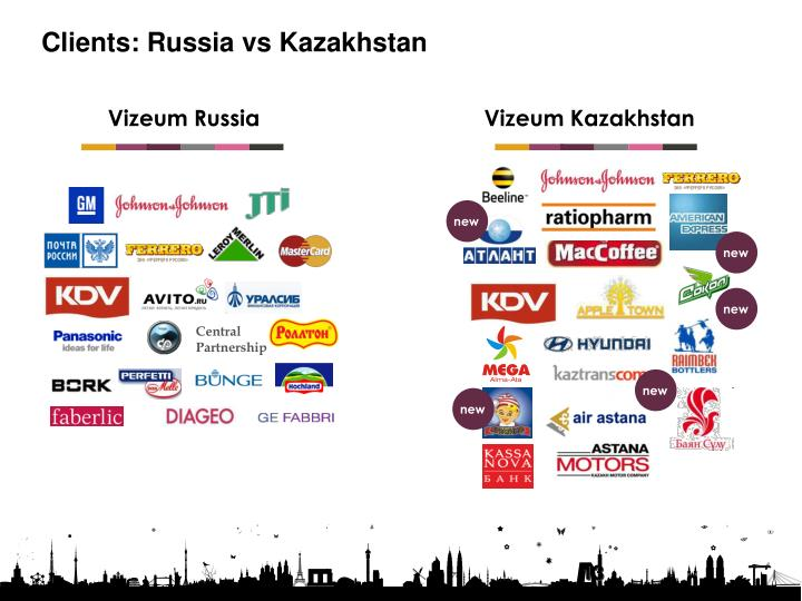 Clients: Russia