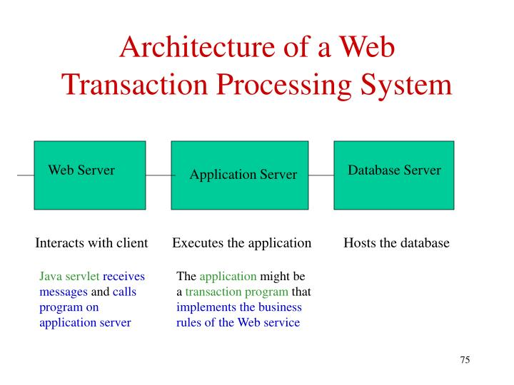 Architecture of a Web Transaction Processing System
