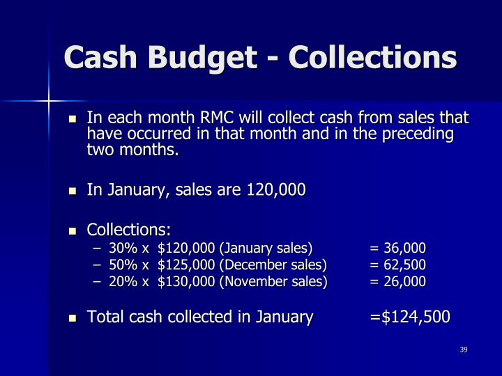 Cash Budget - Collections