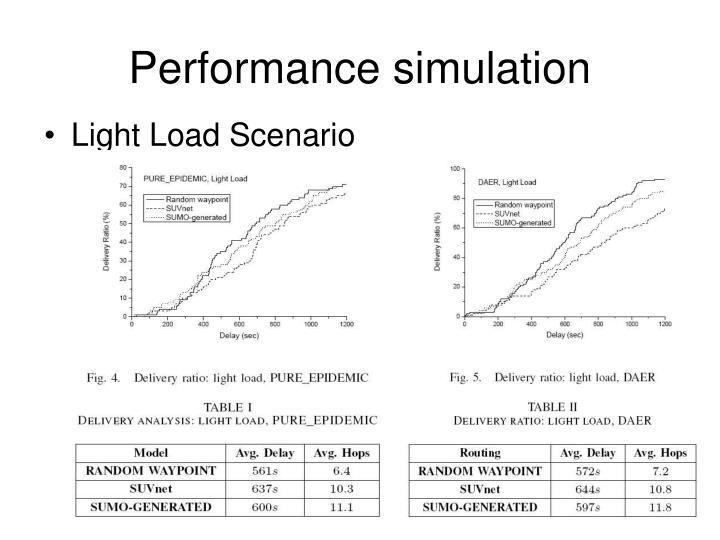 Performance simulation