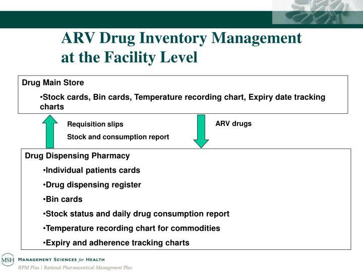 ARV Drug Inventory Management