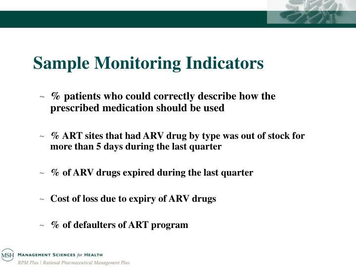 Sample Monitoring Indicators