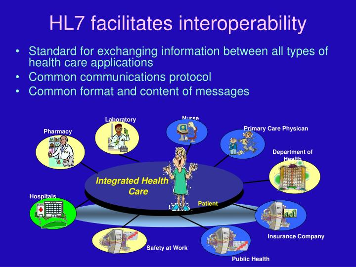 data exchange using hl7 standards Hl7 standards benefit everyone data standards provide the common language that lets different digital systems work together - so everyone can securely access and use the right health information when and where they need it.