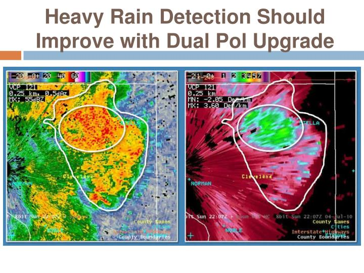 Heavy Rain Detection Should Improve with Dual