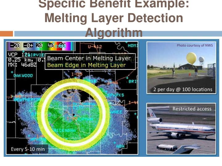 Specific Benefit Example: Melting Layer Detection Algorithm