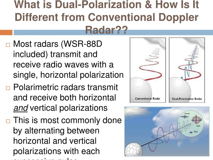 What is Dual-Polarization & How Is It