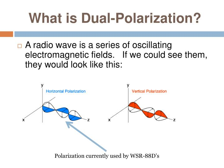 What is Dual-Polarization?
