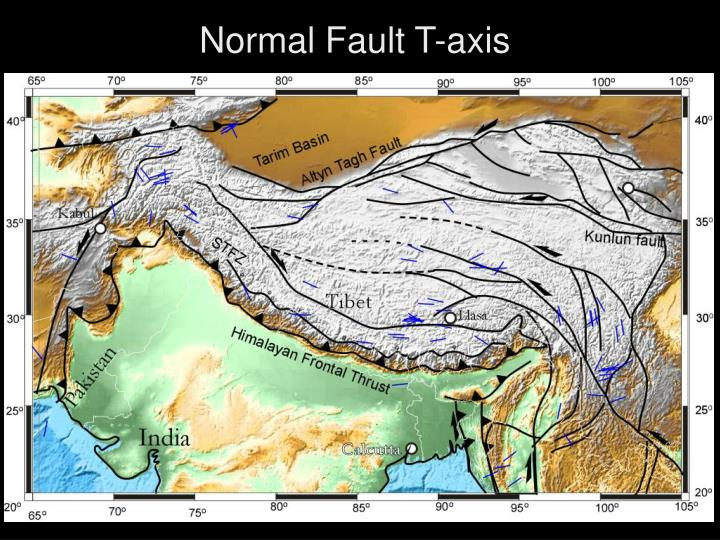Normal Fault T-axis