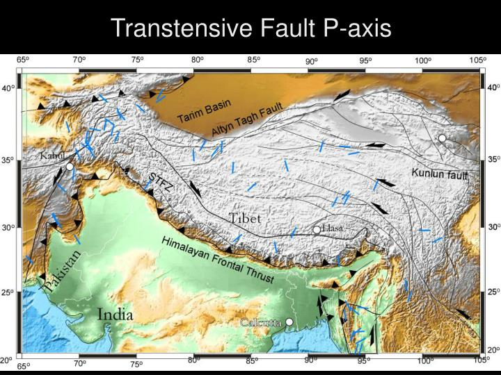 Transtensive Fault P-axis