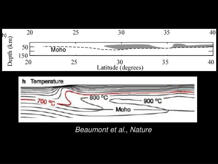 Beaumont et al., Nature