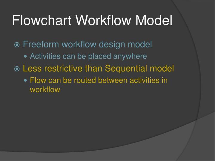 Flowchart Workflow Model