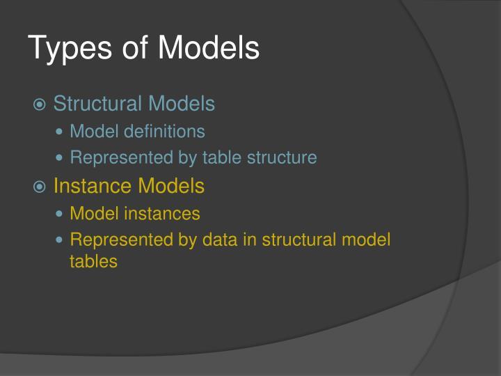 Types of Models