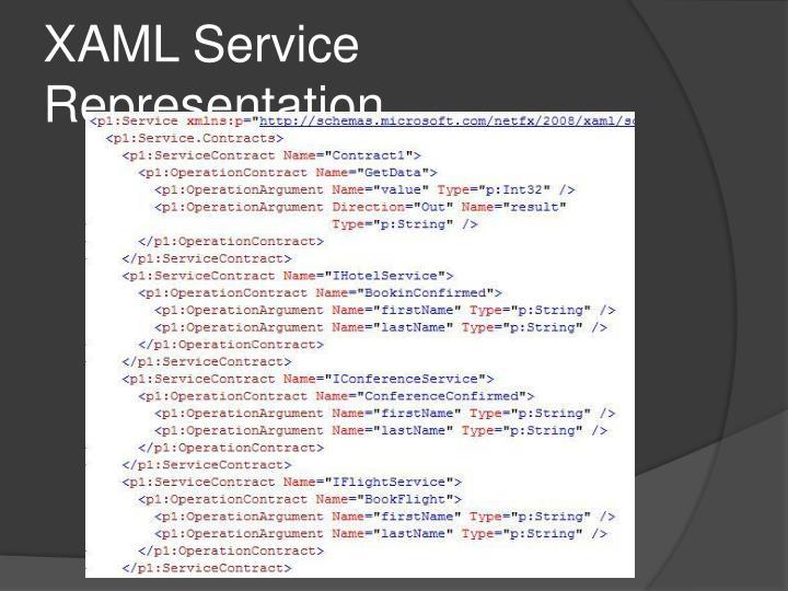 XAML Service Representation
