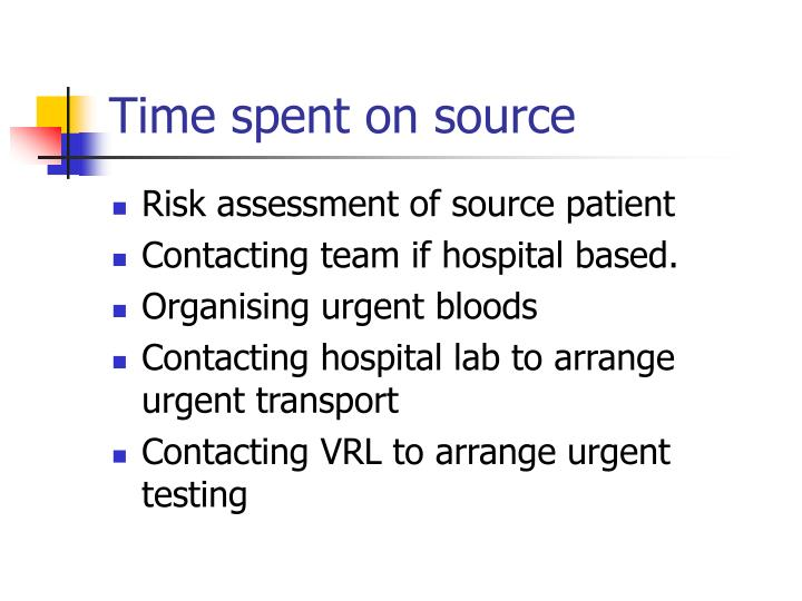 Time spent on source