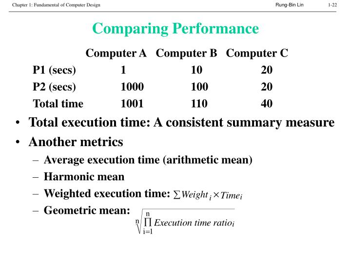 Comparing Performance