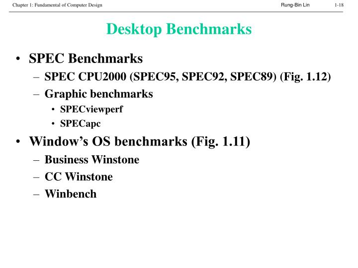 Desktop Benchmarks