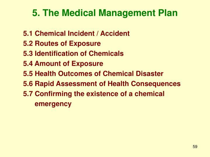 5. The Medical Management Plan