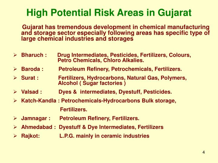High Potential Risk Areas in Gujarat