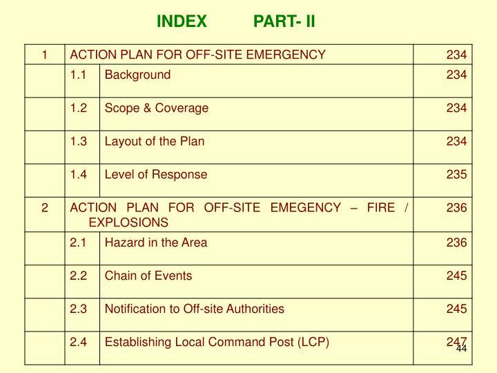 INDEX          PART- II