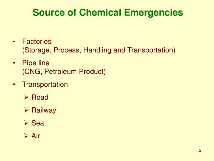 Source of Chemical Emergencies