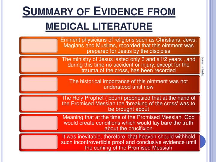 Summary of Evidence from medical literature