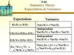 summary theory expectations variances