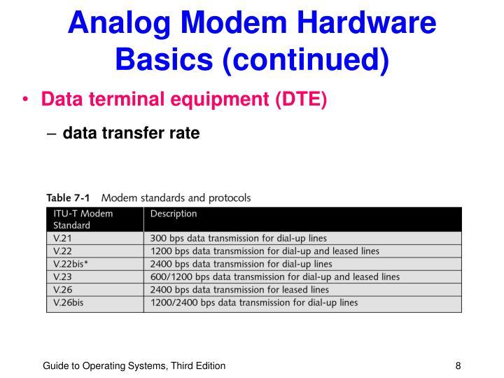 Analog Modem Hardware Basics (continued)