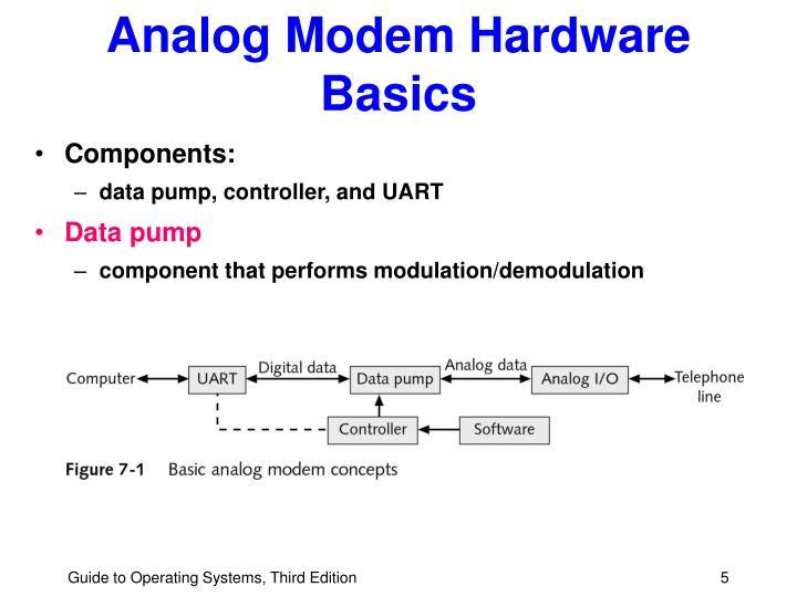 Analog Modem Hardware Basics