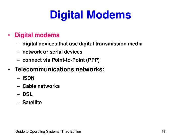 Digital Modems