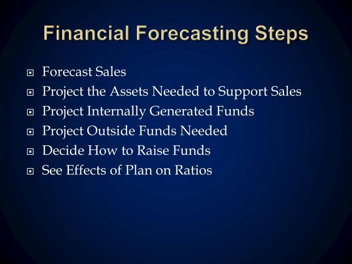 Financial forecasting steps