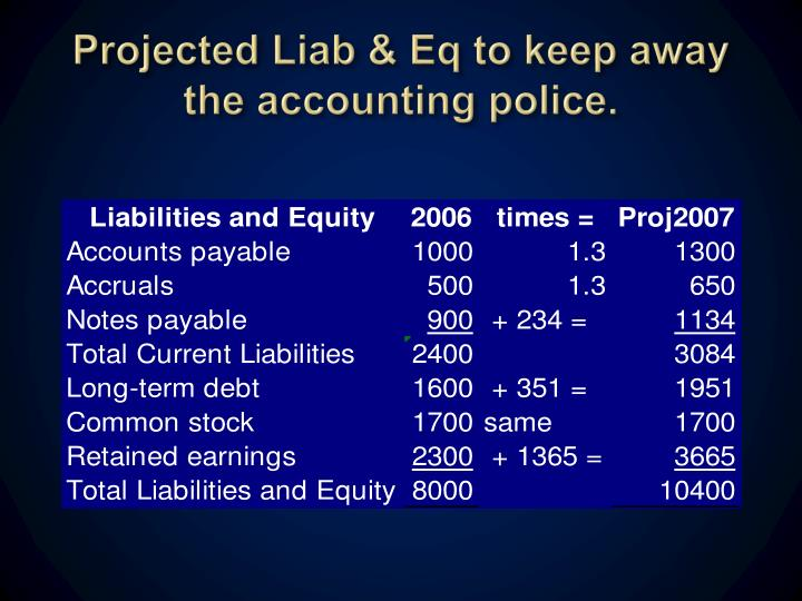 Projected Liab & Eq to keep away the accounting police.