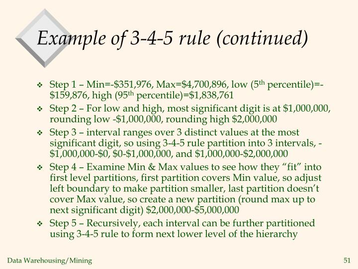 Example of 3-4-5 rule (continued)