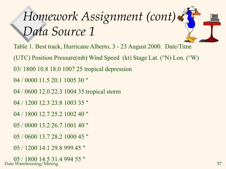 Homework Assignment (cont)
