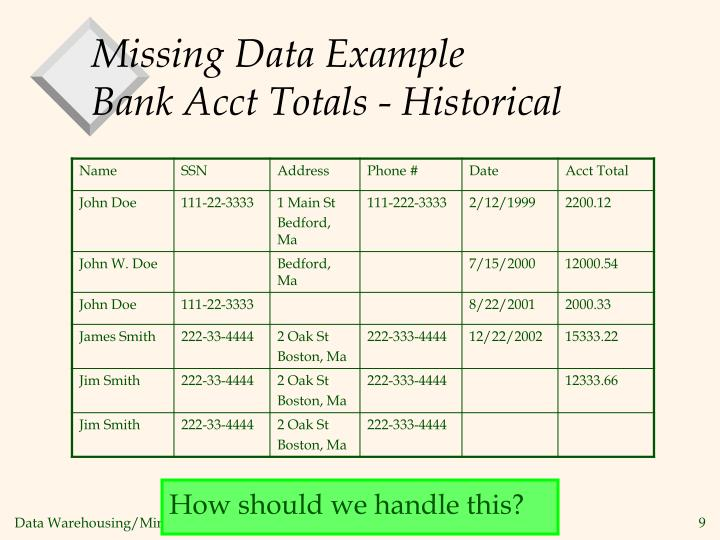 Missing Data Example
