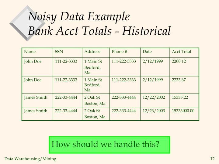 Noisy Data Example