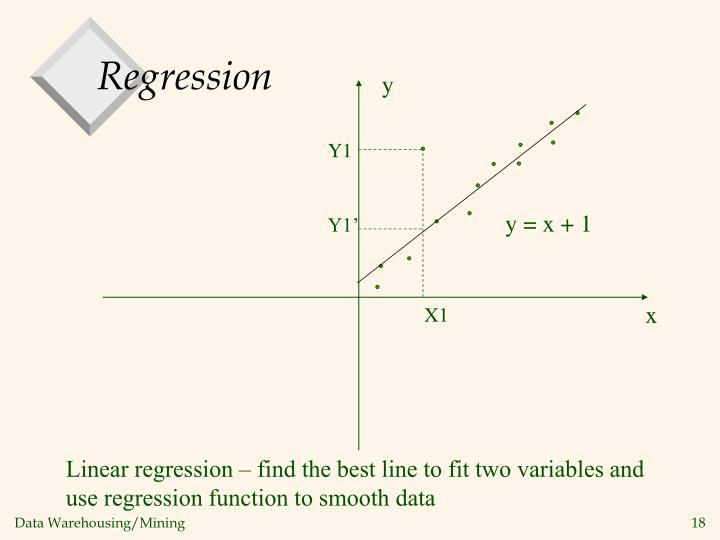 Regression
